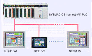 Access-to-SYSMAC-CS1-series-PLCs-over-High.jpg