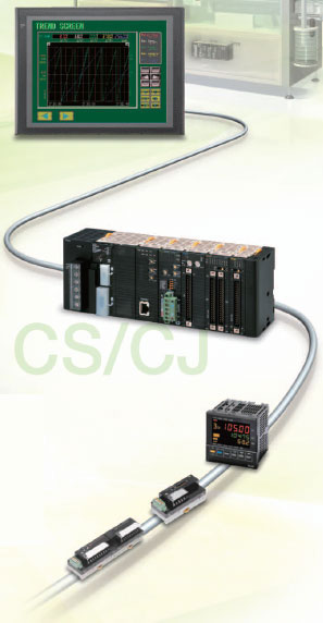 CS-CJ-series-PLCs-for-the-Reliability.jpg