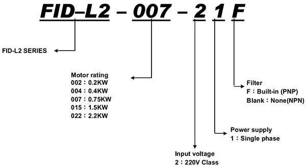 Model-part-number-FID-L2.jpg