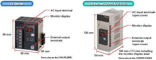 OMRON_C200HW_PA204C_Power_Supply_Units_Display.jpg