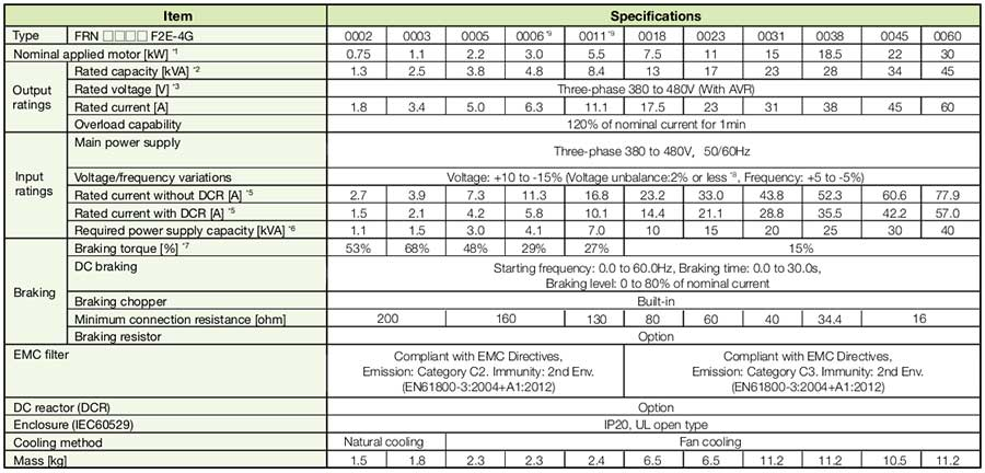 Specification-Frenic-eHVAC.jpg