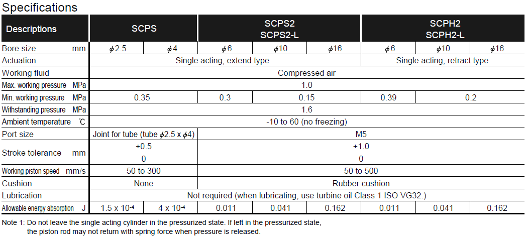 Specifications_Pneumatic_Cylinders_SCPS_Series.png